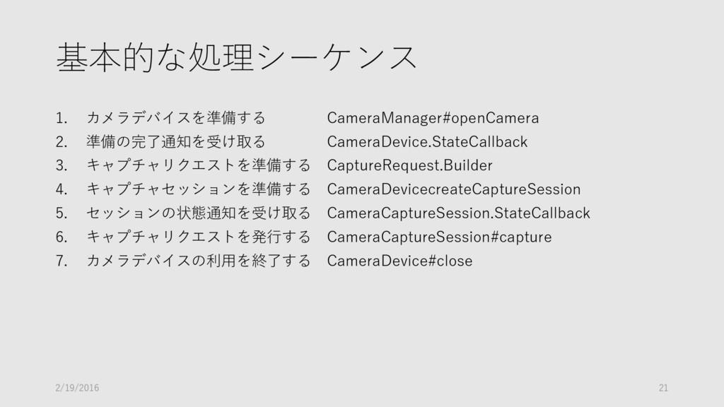 基本的な処理シーケンス 1. カメラデバイスを準備する CameraManager#openC...