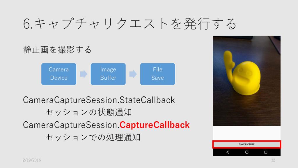 6.キャプチャリクエストを発行する 静止画を撮影する CameraCaptureSession...