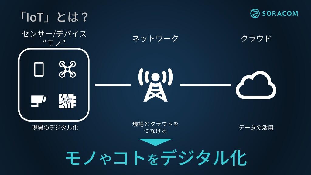 """クラウド ネットワーク センサー/デバイス """"モノ"""" 「IoT」とは? モノやコトをデジタル化..."""