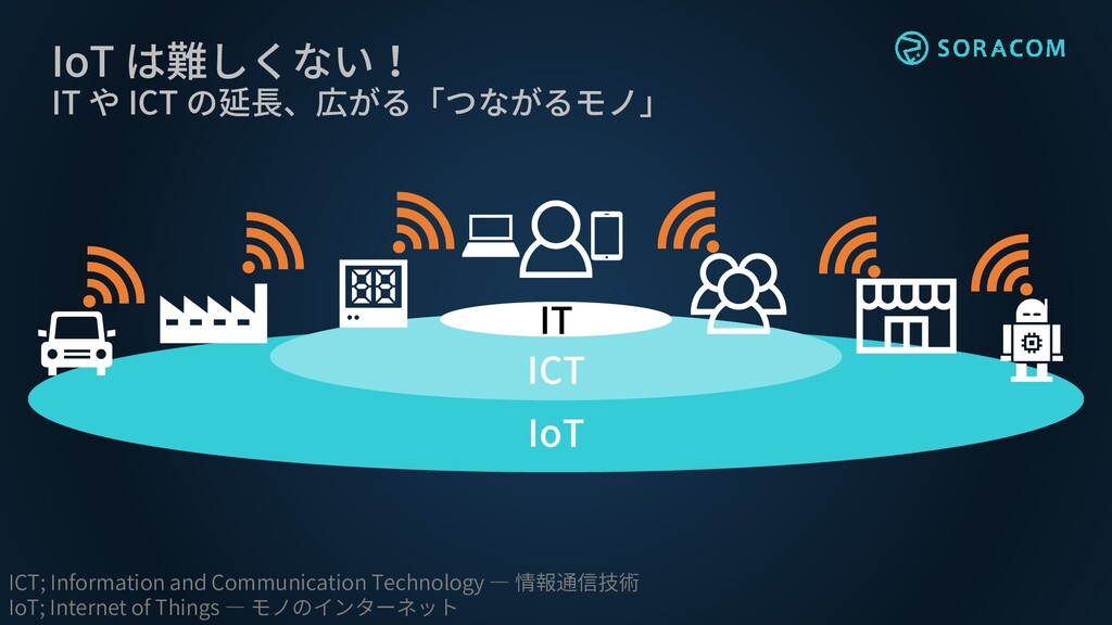 IoT は難しくない! IT や ICT の延長、広がる「つながるモノ」 ICT IoT IC...
