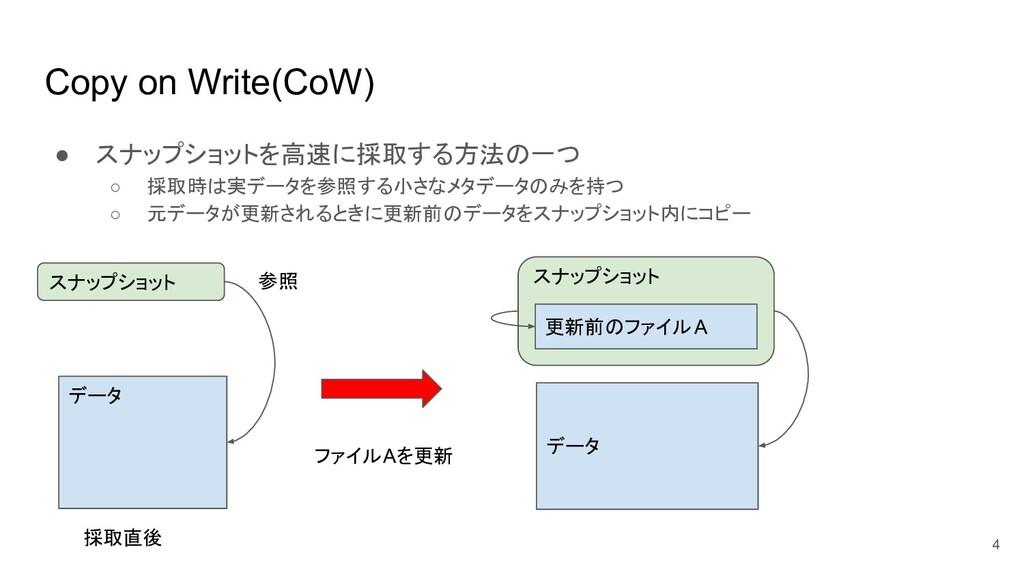 Copy on Write(CoW) ● スナップショットを高速に採取する方法の一つ ○ 採取...