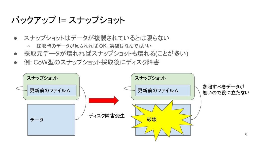 バックアップ != スナップショット ● スナップショットはデータが複製されているとは限らない...