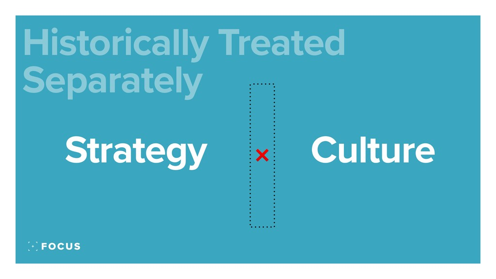 Strategy Culture ❌ Historically Treated Separat...