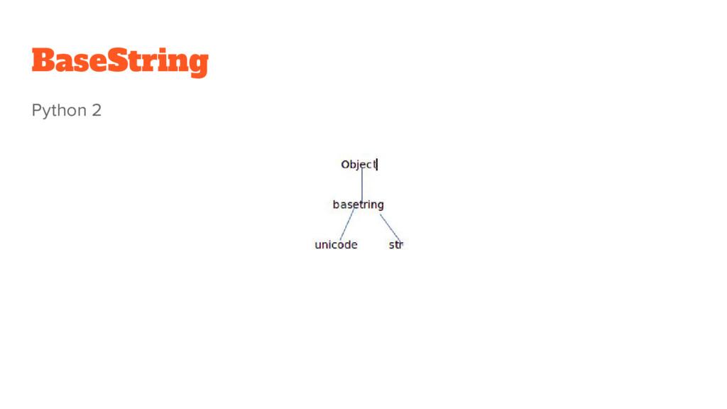 BaseString Python 2