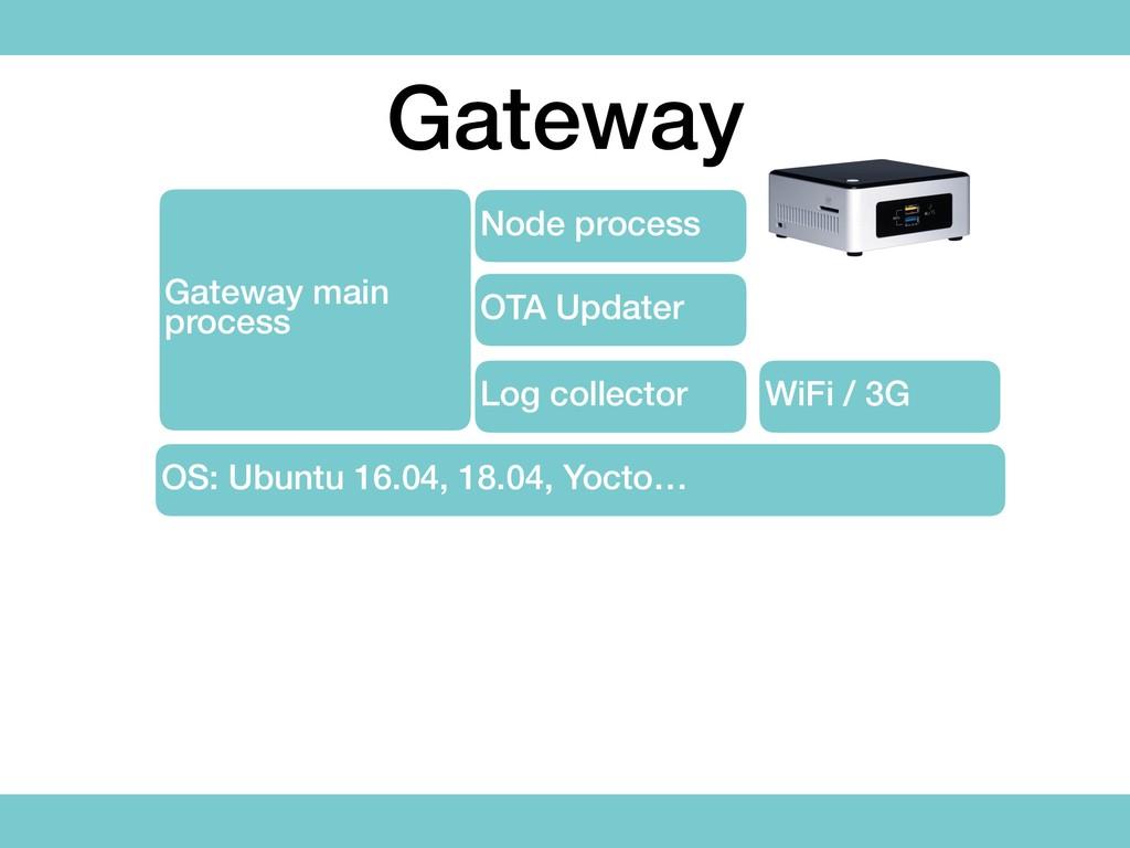 Gateway OS: Ubuntu 16.04, 18.04, Yocto… Gateway...