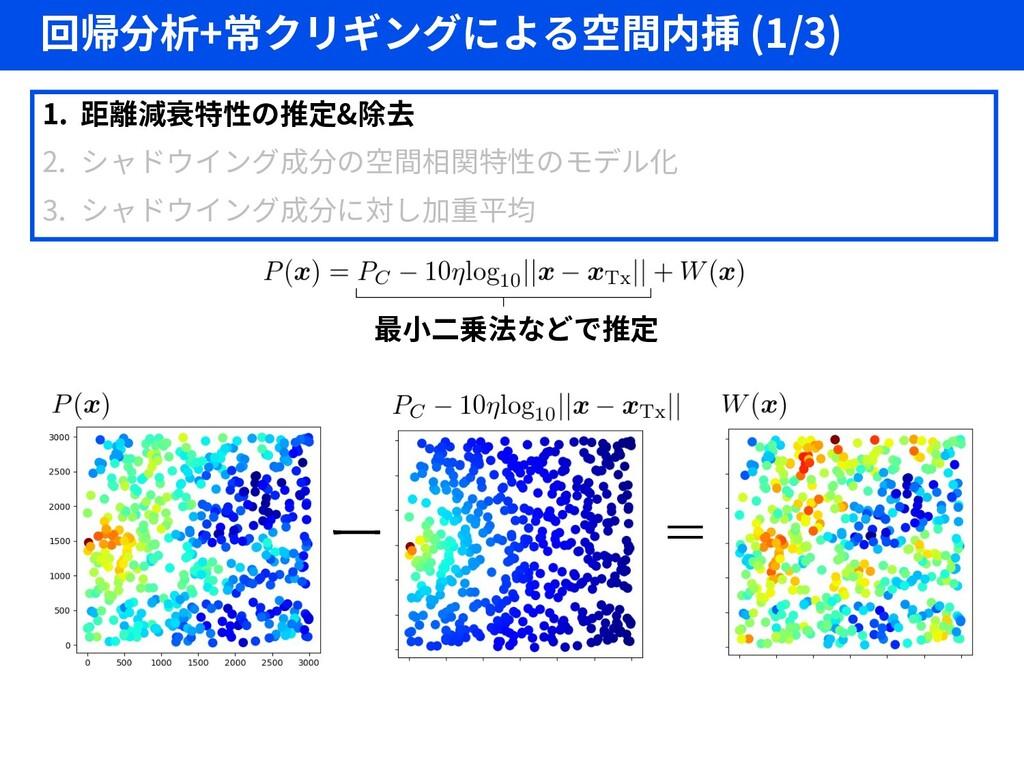 回帰分析+常クリギングによる空間内挿 (1/3) 1. 距離減衰特性の推定&除去 2. シャド...