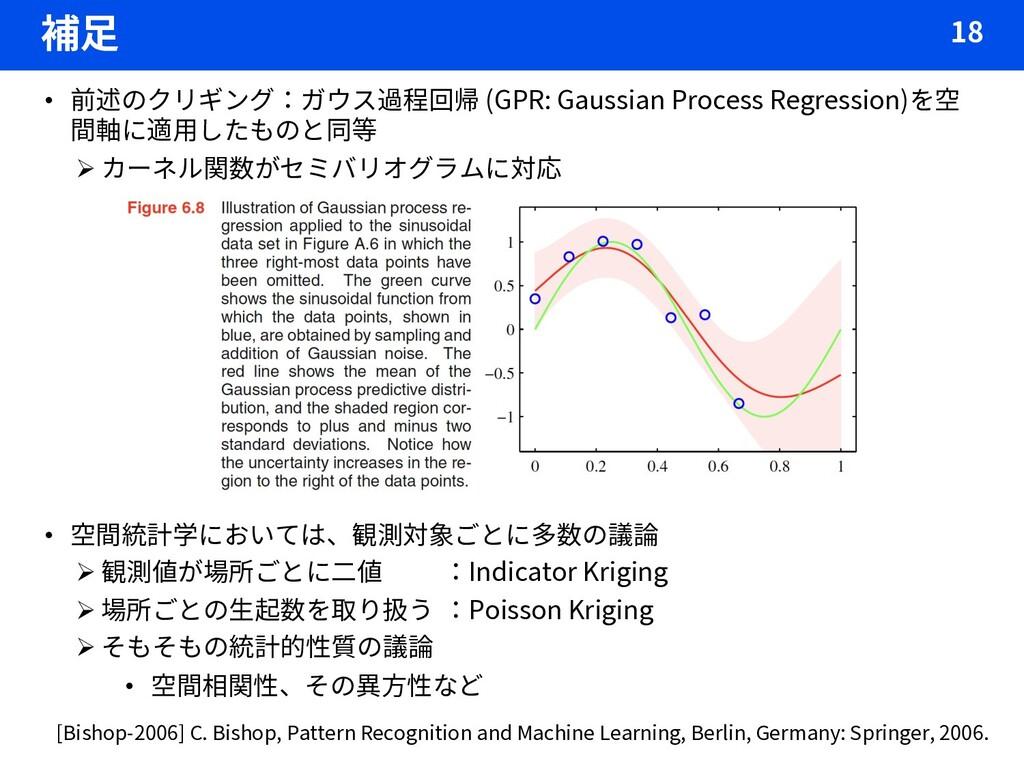 補足 18 • 前述のクリギング:ガウス過程回帰 (GPR: Gaussian Process...