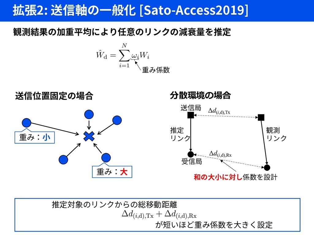 拡張2: 送信軸の一般化 [Sato-Access2019] 観測結果の加重平均により任意のリ...