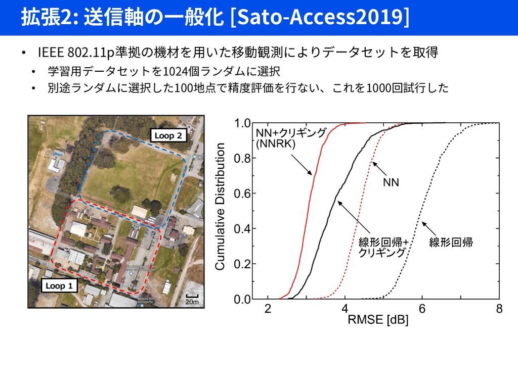 拡張2: 送信軸の一般化 [Sato-Access2019] • IEEE 802.11p準拠...