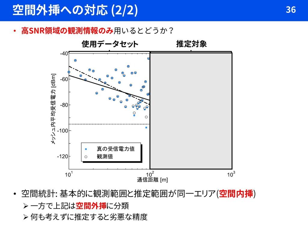 空間外挿への対応 (2/2) 36 • 高SNR領域の観測情報のみ用いるとどうか? 使用データ...
