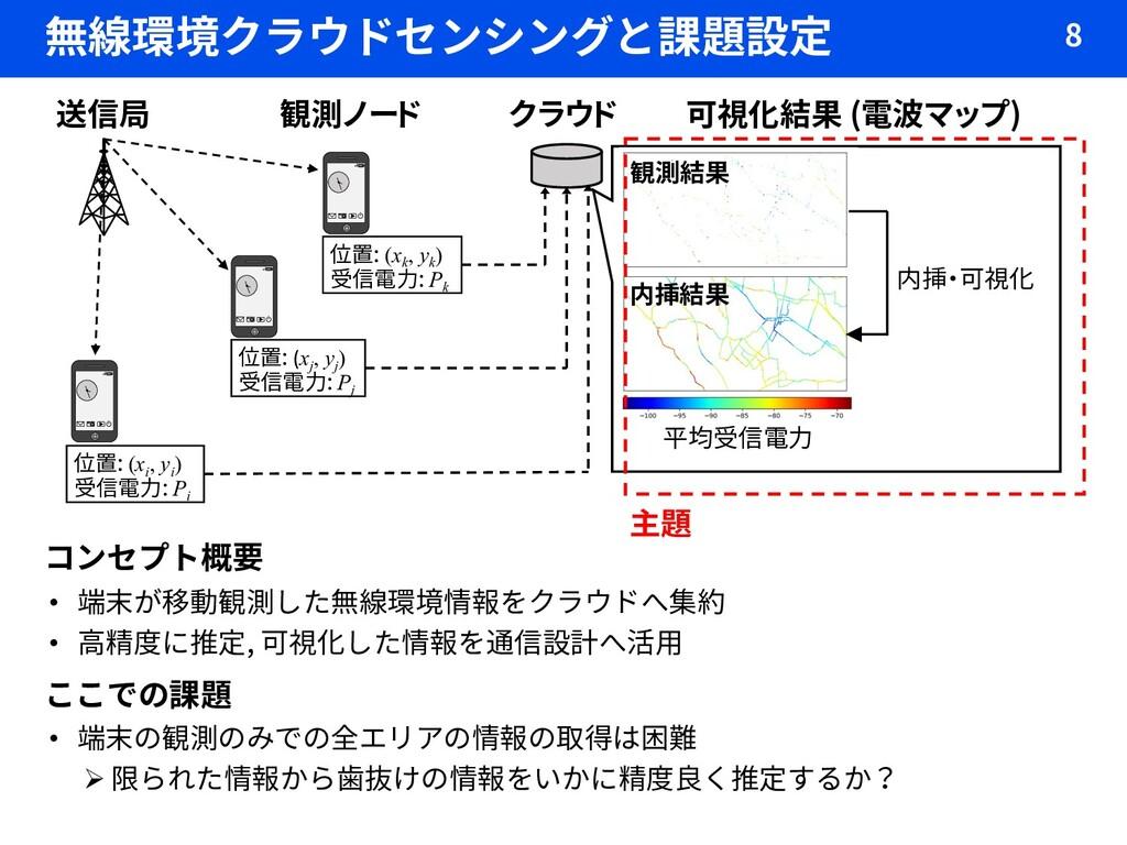 無線環境クラウドセンシングと課題設定 8 コンセプト概要 • 端末が移動観測した無線環境情報を...