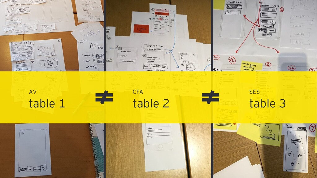 AV CFA SES table 1 table 2 table 3