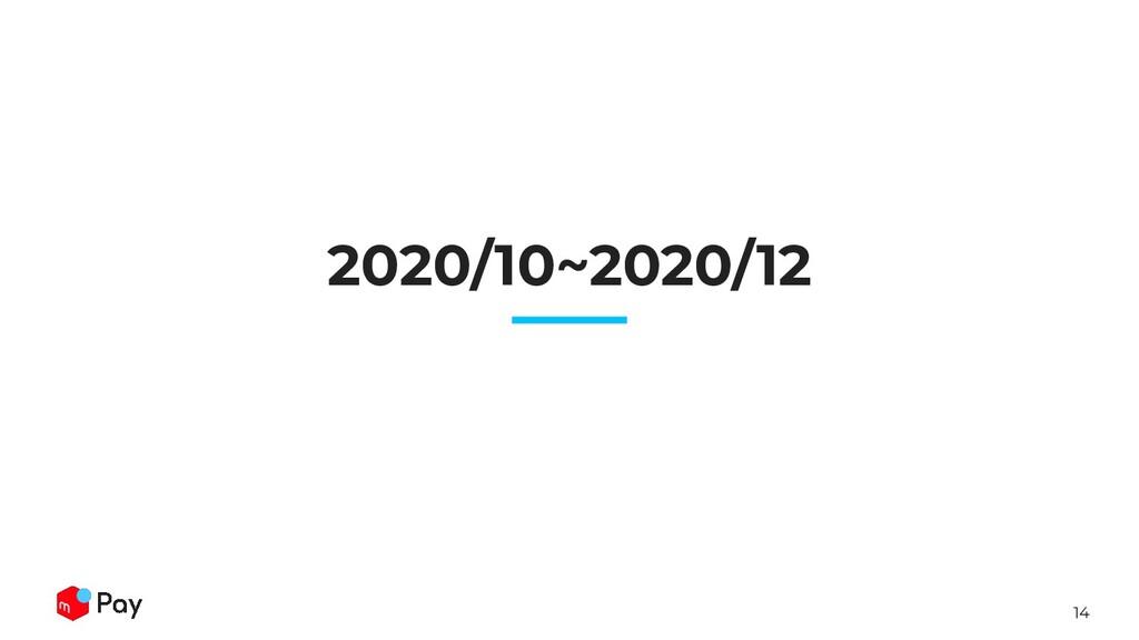14 2020/10~2020/12