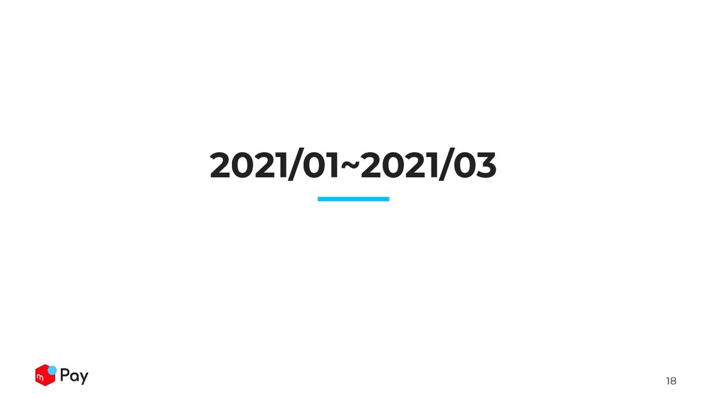 18 2021/01~2021/03