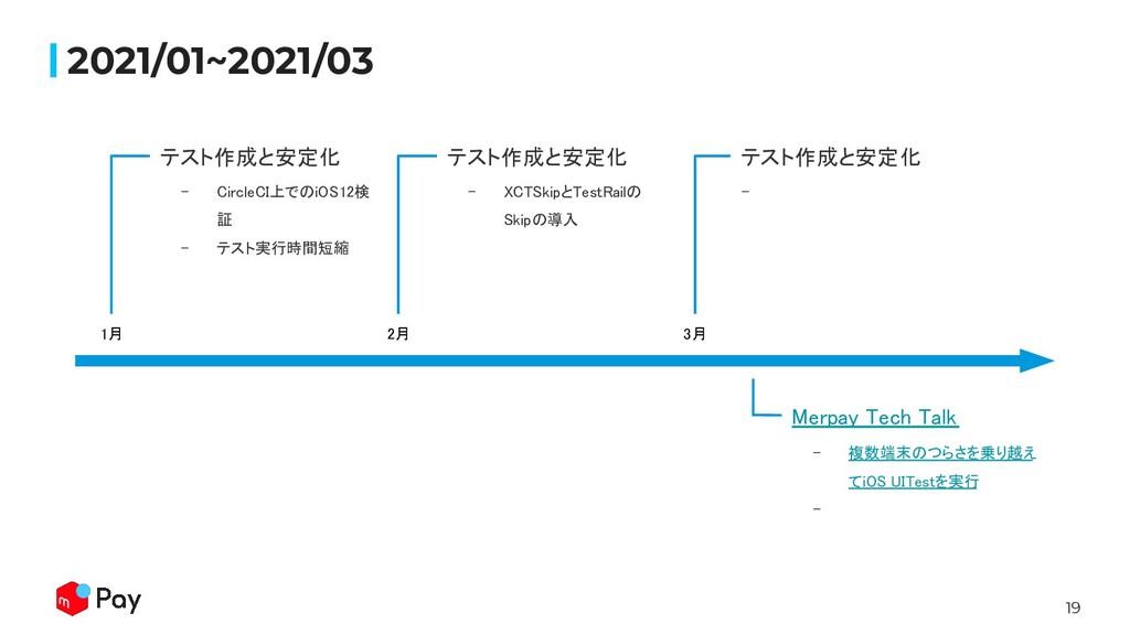 19 テスト作成と安定化 2021/01~2021/03 1月  - CircleCI上...