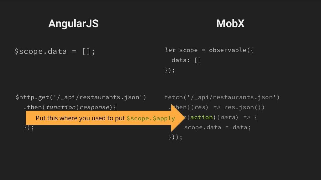 $scope.data = []; let scope = observable({ data...