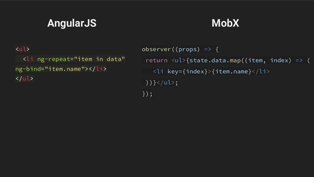 """<ul> <li ng-repeat=""""item in data"""" ng-bind=""""item..."""