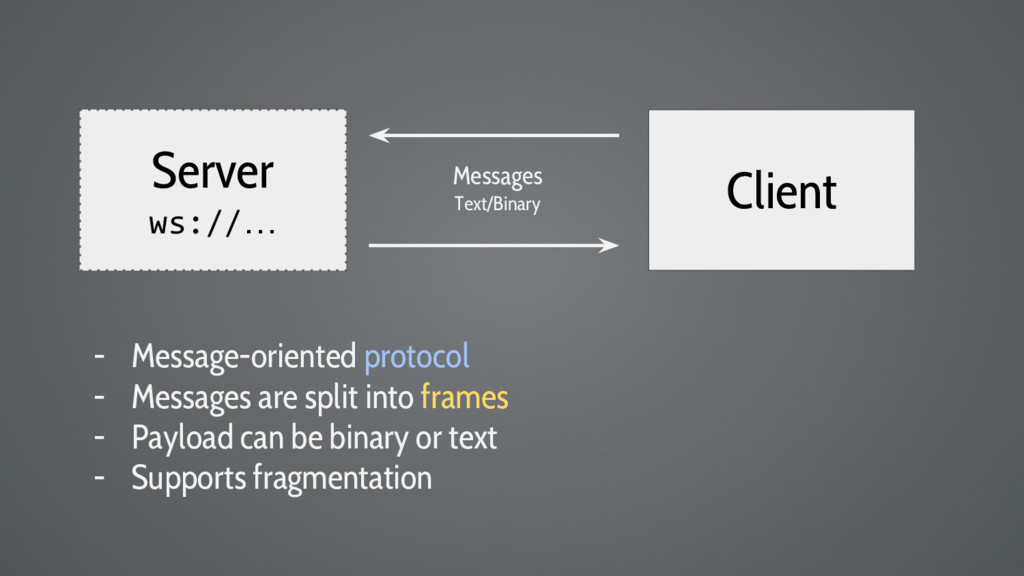 Server ws://… Client Messages Text/Binary - Mes...