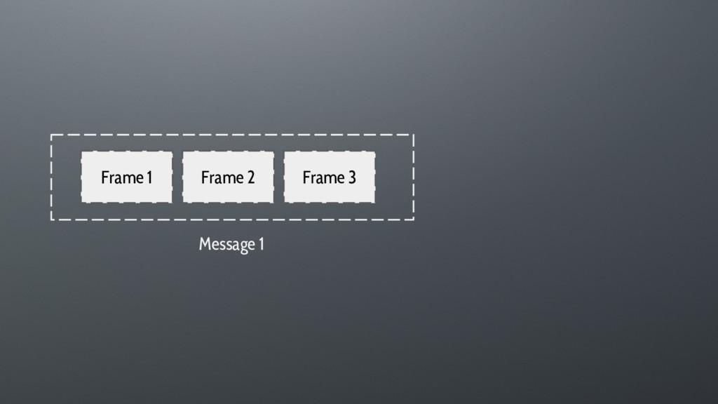 Frame 1 Frame 2 Frame 3 Message 1