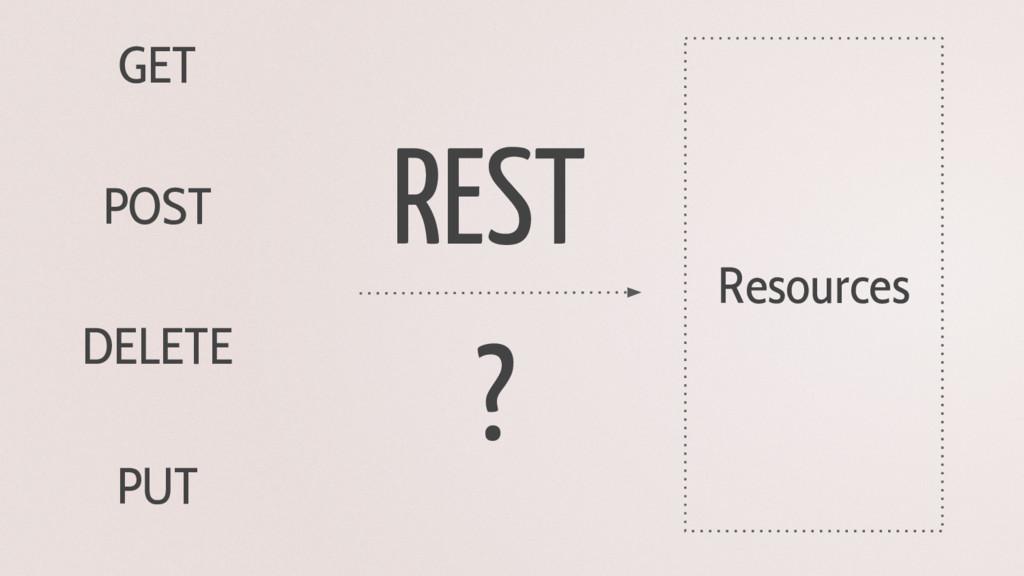 REST GET DELETE POST PUT Resources ?