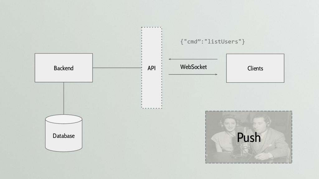 """Push Backend Clients API Database WebSocket {""""c..."""