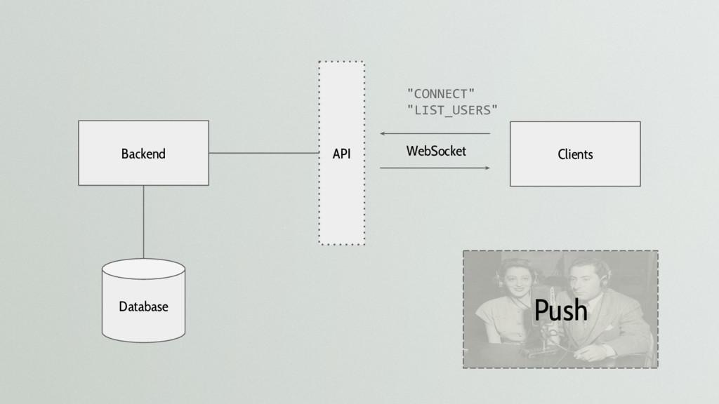 """Push Backend Clients API Database WebSocket """"CO..."""