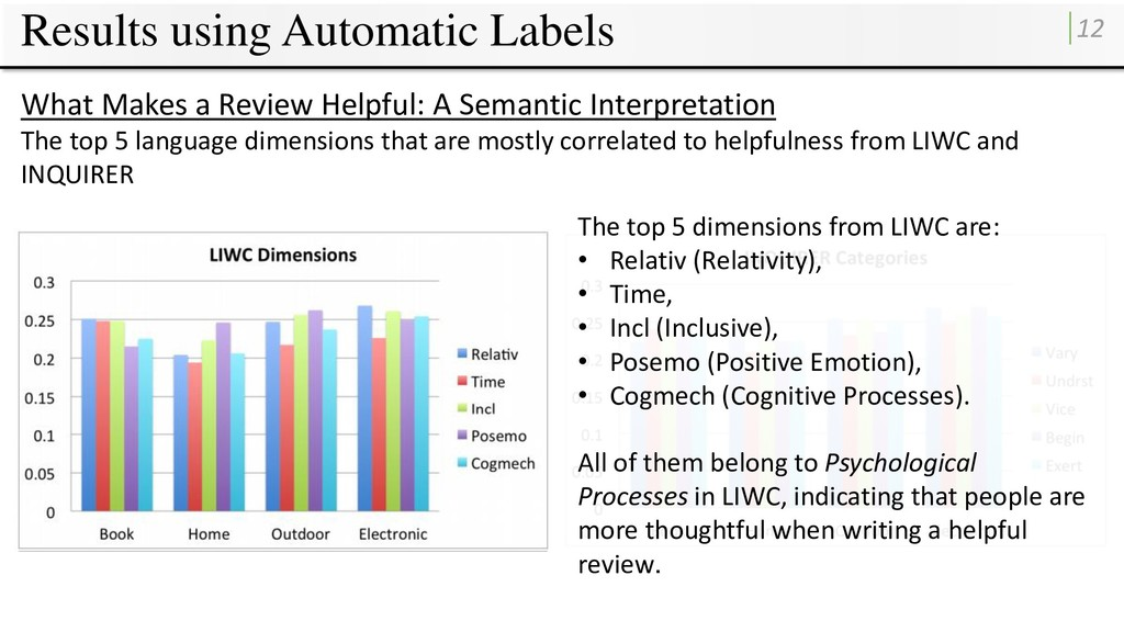 Results using Automatic Labels 12 What Makes a ...