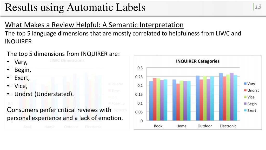 Results using Automatic Labels 13 What Makes a ...