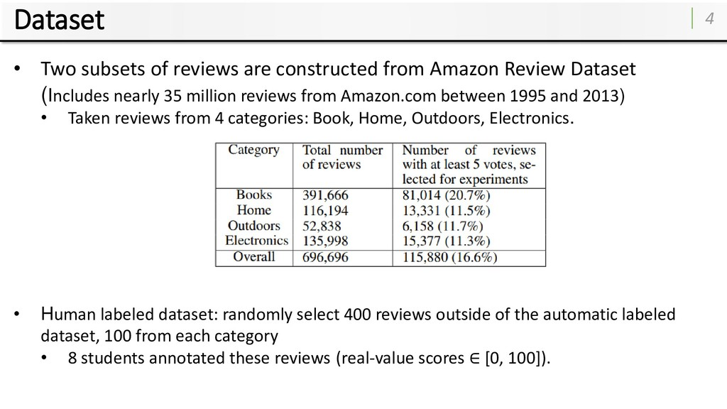 Dataset 4 • Two subsets of reviews are construc...