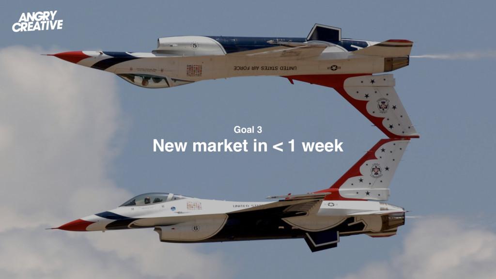 Goal 3 New market in < 1 week