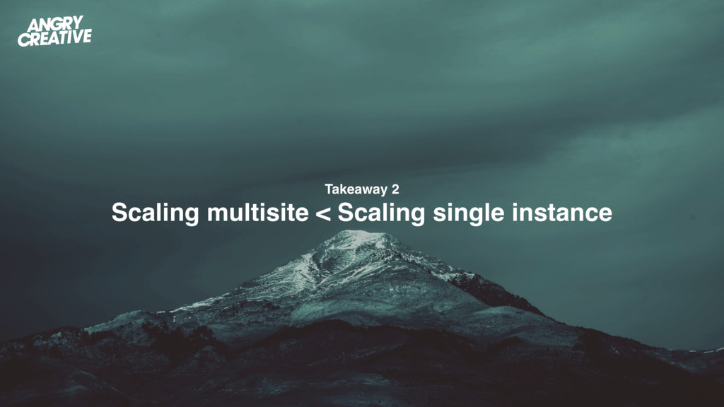 Takeaway 2 Scaling multisite < Scaling single i...