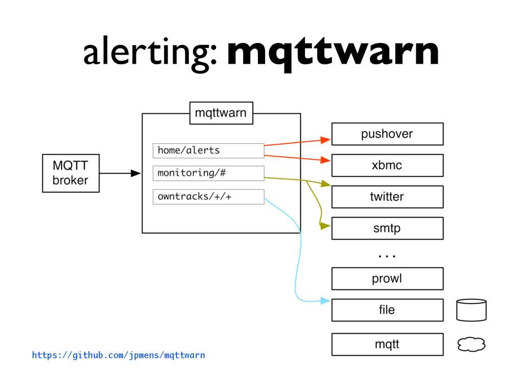 alerting: mqttwarn https://github.com/jpmens/mq...