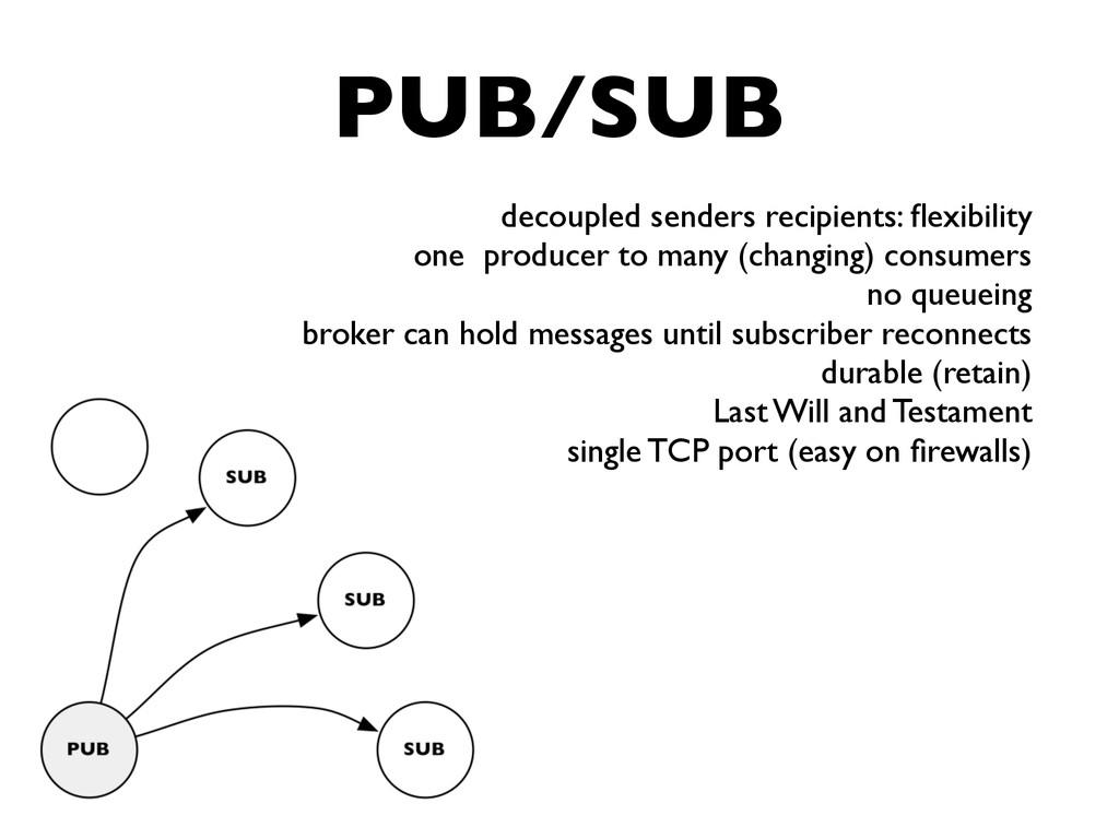 PUB/SUB decoupled senders recipients: flexibilit...