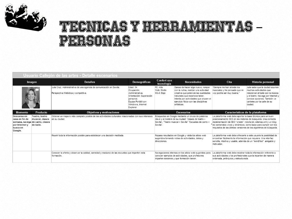 22 Tecnicas y herramientas – Personas