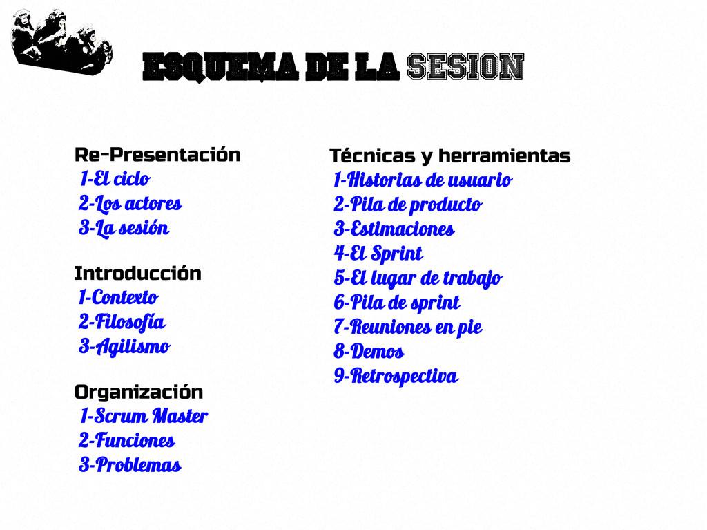 29 Esquema de la sesion Re-Presentación 1-El ci...