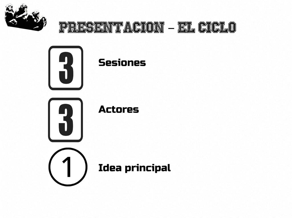 4 Presentacion El ciclo – Sesiones Actores Idea...