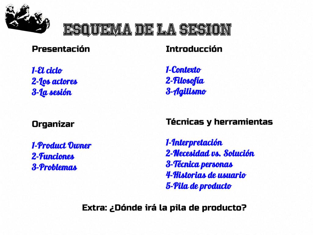 7 Esquema de la sesion Presentación 1-El ciclo ...