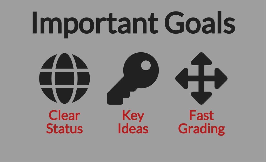 Clear Status Key Ideas Fast Grading Important G...