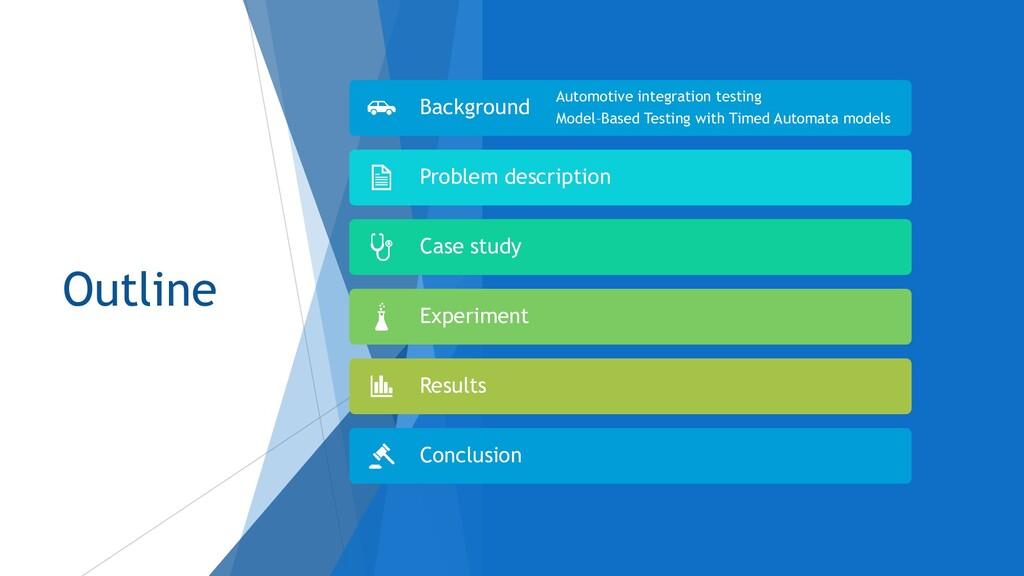 Outline Background Automotive integration testi...