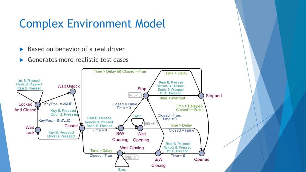 Complex Environment Model  Based on behavior o...