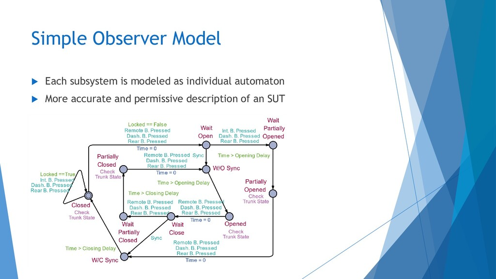 Simple Observer Model  Each subsystem is model...