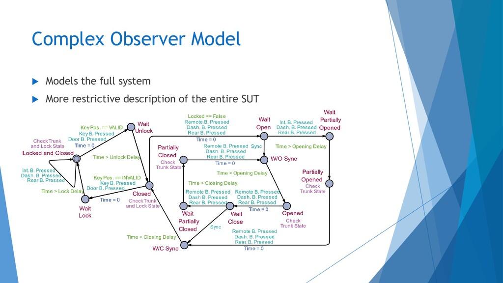Complex Observer Model  Models the full system...