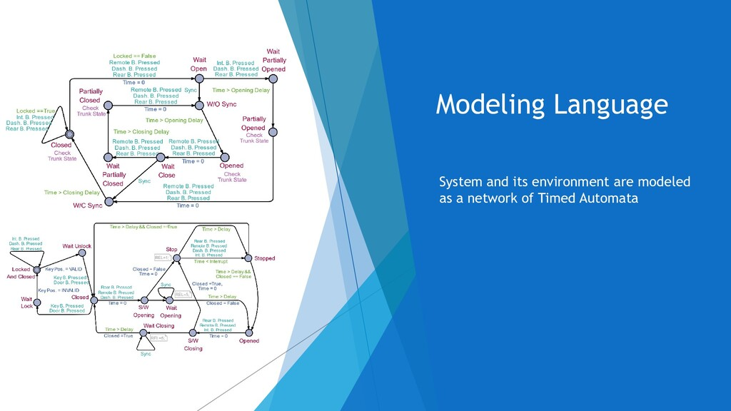 Modeling Language  System and its environment ...