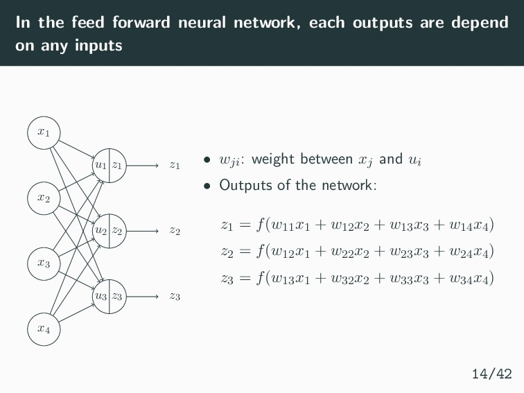 In the feed forward neural network, each output...