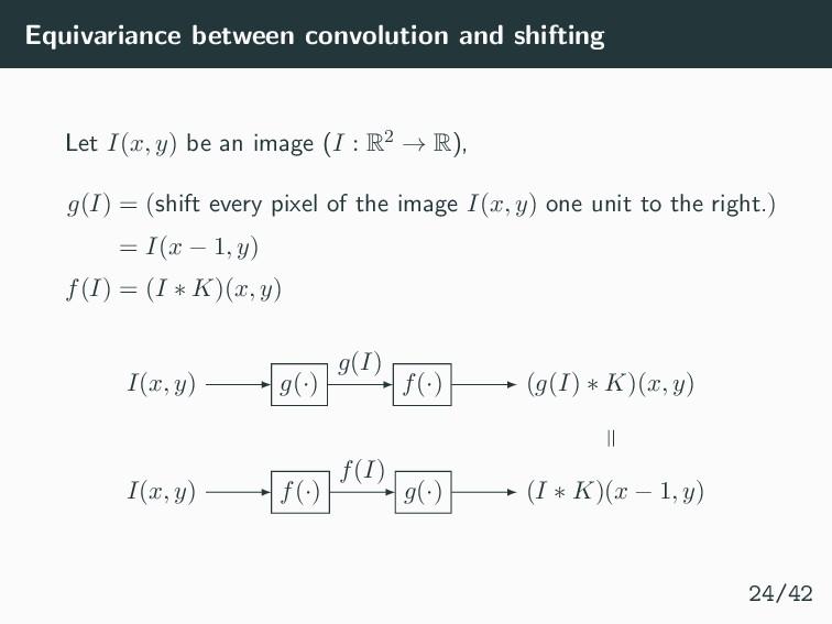 Equivariance between convolution and shifting L...