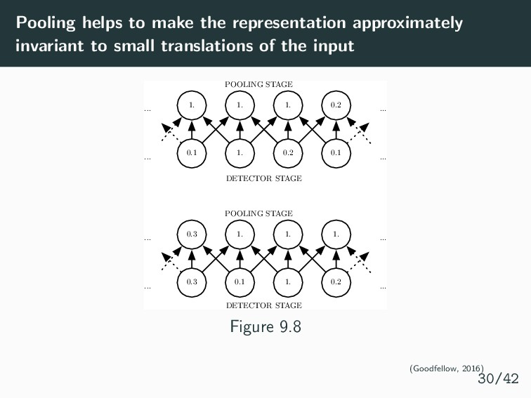 Pooling helps to make the representation approx...