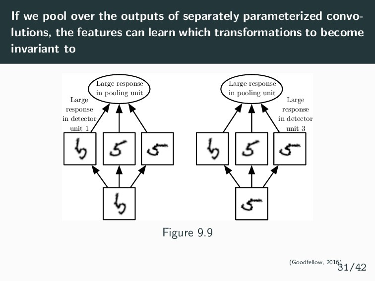 If we pool over the outputs of separately param...