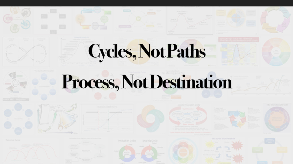 Cycles, Not Paths Process, Not Destination