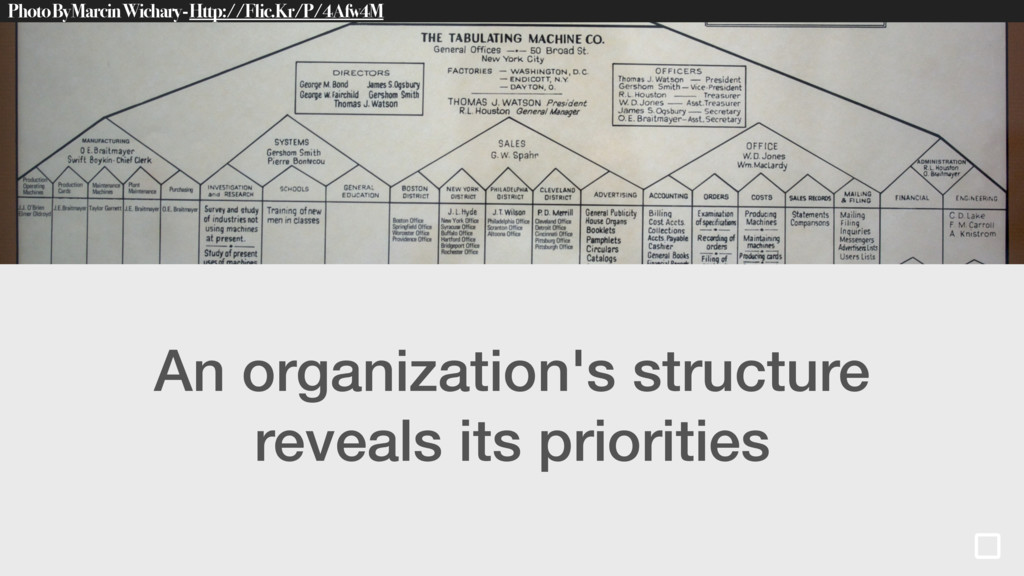 An organization's structure reveals its priorit...