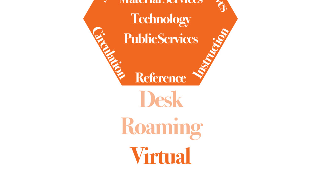 Technology Material Services Public Services iv...